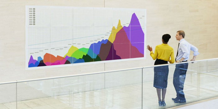 How to Predict and Tame Attrition With Data Science